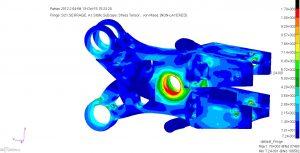 Simulation thermomécanique d'une pince de laminoir