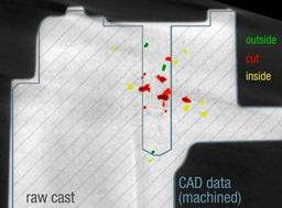 Visualisation et quantification des porosités internes