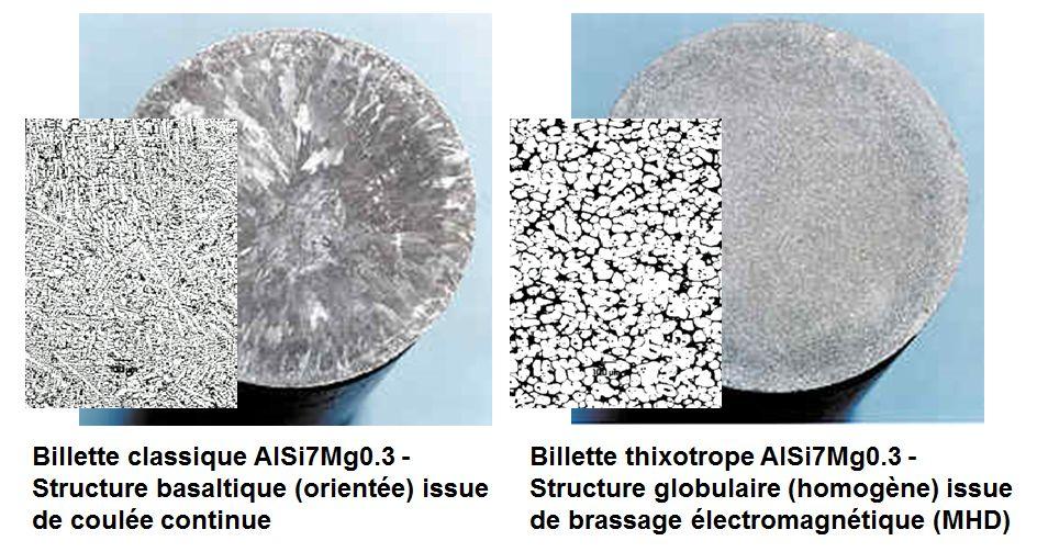 Structures dendritique (à gauche) et globulaire (à droite) issues de brassage électromagnétique MHD