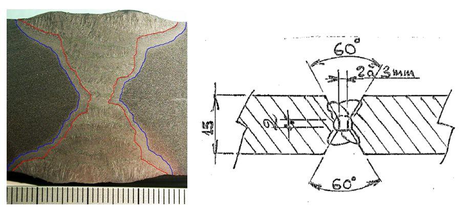 Vérification d'une soudure bout à bout en X de 2 tôles en acier