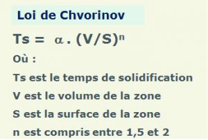 Loi de chvorinov - temps de solidification local
