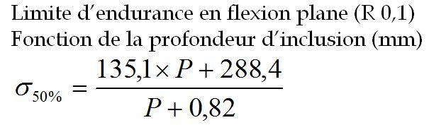 Modèle de la limite endurance en flexion plane (fonte FGS).