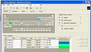 logiciel analyseur voie humide ICP - composition chimique multielements