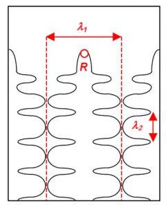Paramètre de la dendrite en cours de solidification