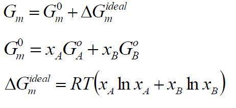Energie de Gibbs pour un alliage binaire A-B.