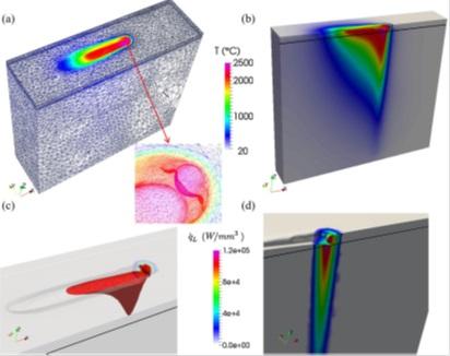 Modélisation à l'échelle méso - fabrication additive SLM.