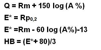 Relation entre Q, E, HB pour un alliage d aluminium de type AlSi7Mg.