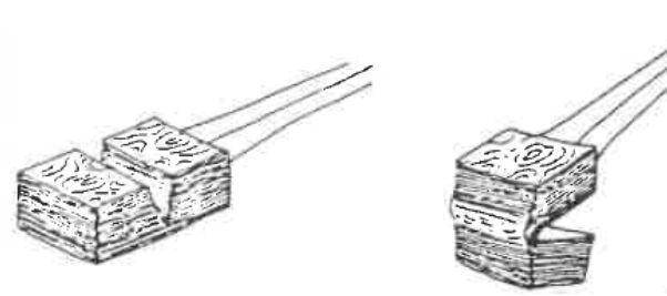 Pliage de l'acier lors du forgeage (d'après Kapp et Yoshihara).