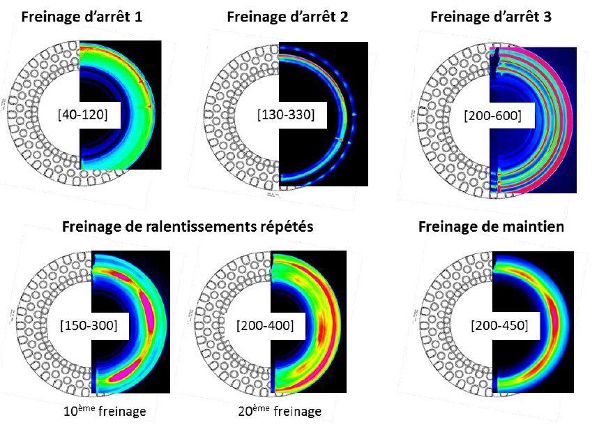 Thermographie disque de frein avec différentes procédures de freinage.