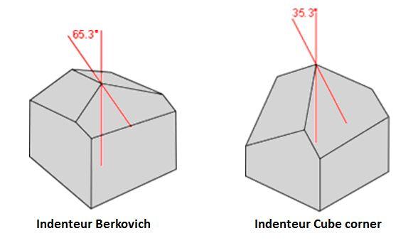 Indenteur Berkovich et cube corner.